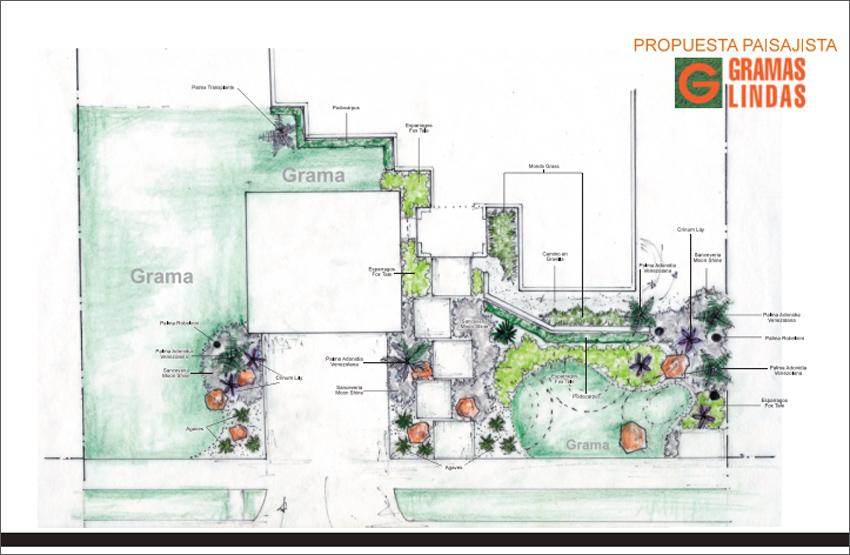 Gramaslindas inc dise o paisajista residencial en for Planos de jardines pequenos